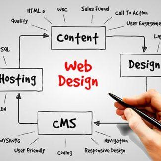 Creare site Iasi si realizare design-uri personalizate